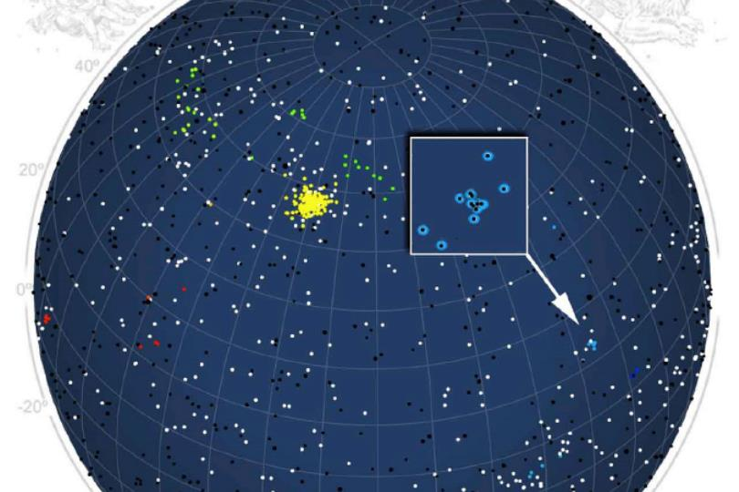 المركز يشارك ببحث علمي حول إمكانية اكتشاف مذنبات تشكل خطرا على الأرض
