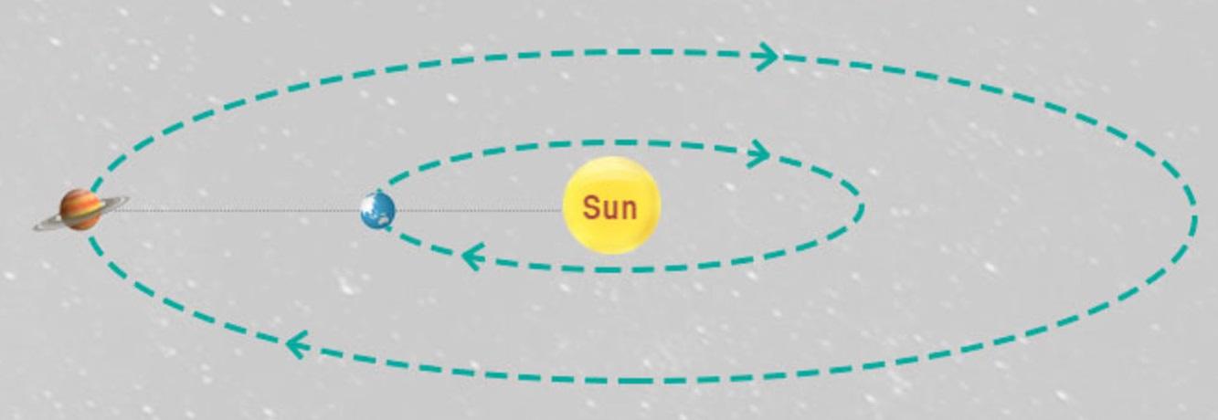 http://www.astronomycenter.net/image/marsat4.jpg